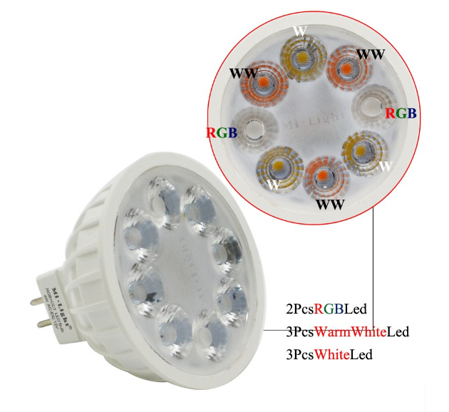 12V_24G_Wireless_Milight_Dimmable_MR16_3