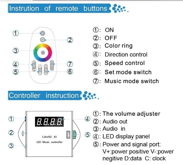 Colorful_X1_LED_Music_Controller_For_6803_RGB_LED_Strip