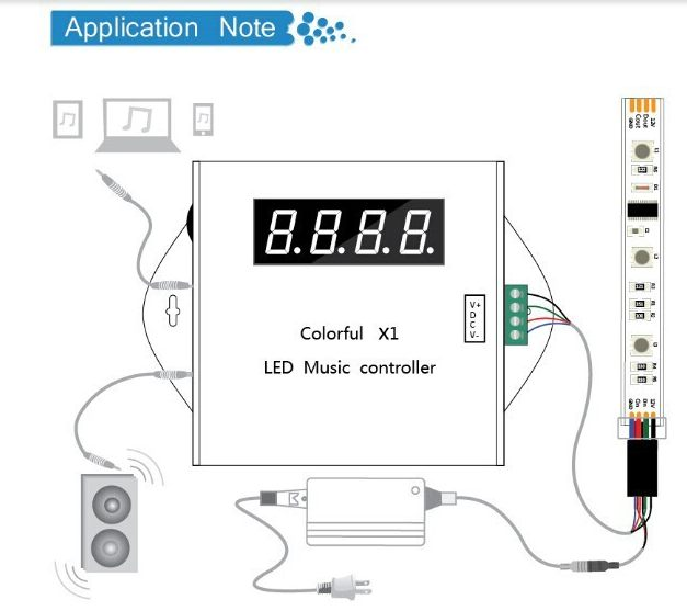 Colorful_X1_LED_Music_Controller_For_6803_RGB_LED_Strips