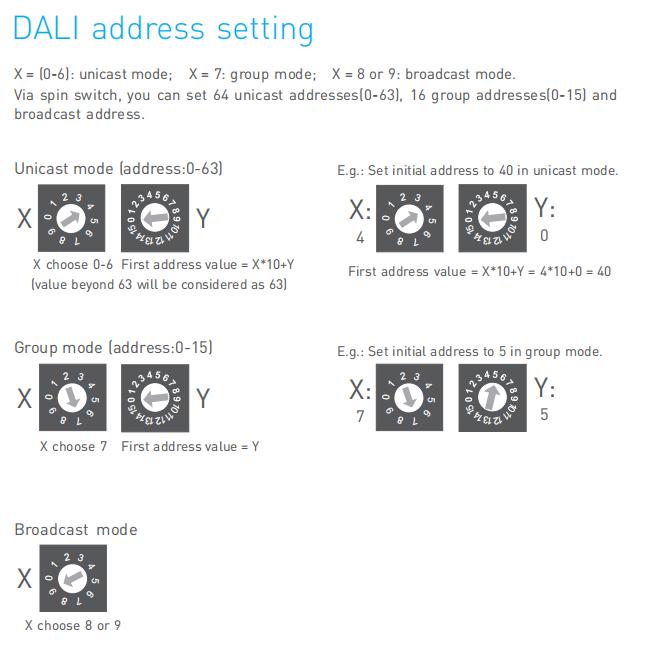 LTECH_DALI_Master_Controller_E6_DA1_3