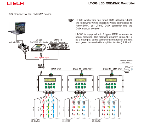 LTECH LT-300 V6 0 LED RGB/DMX Controller DC12-24V Input 8A