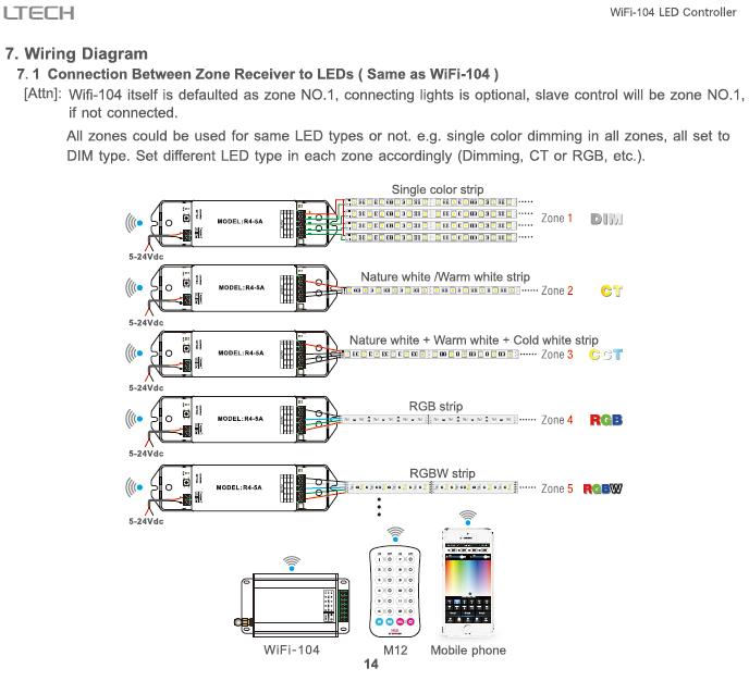 LTECH_WiFi_Controller_LTECH_WiFi_104_16