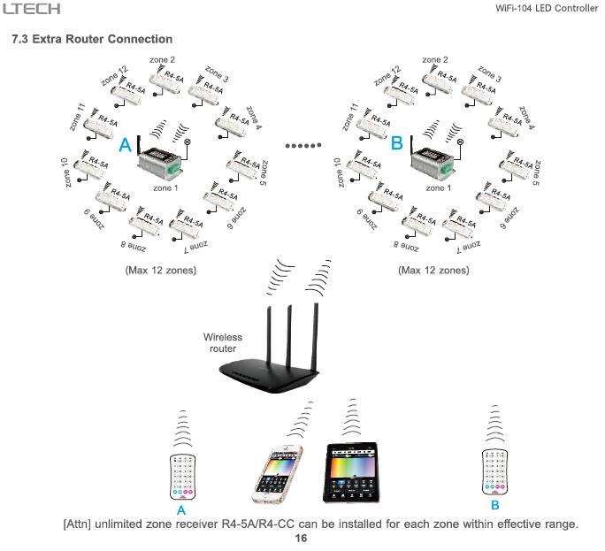 LTECH_WiFi_Controller_LTECH_WiFi_104_18