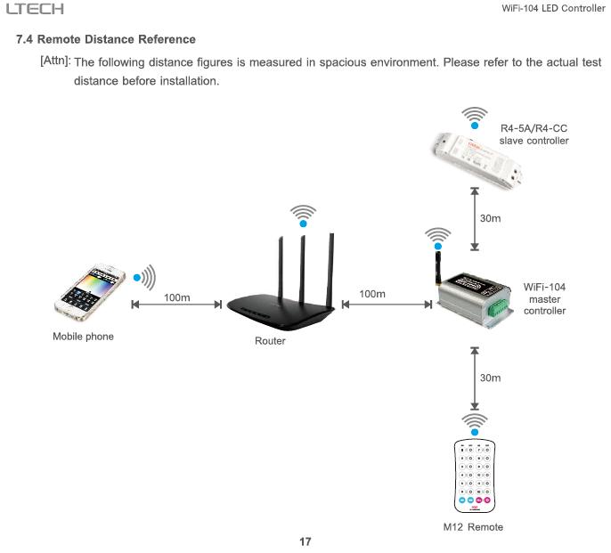 LTECH_WiFi_Controller_LTECH_WiFi_104_19